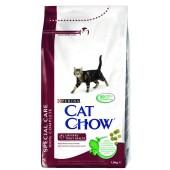 Cat Chow корм для здоровья мочевыводящей системы